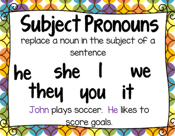 Pronouns Task Cards and Anchor Chart Posters
