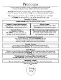 Pronouns !Teaching concepts- for teaching pronouns, practi