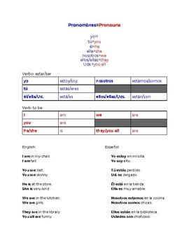 Pronouns/To be cheat sheet (English/Spanish)