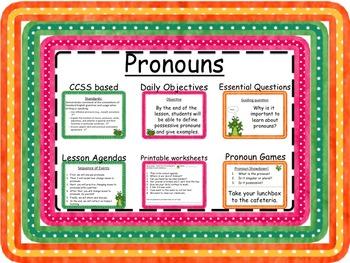 Pronouns Unit Power Point (96 slides)