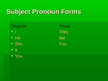 Pronouns: What They Are and How to Use Them