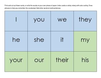 Pronouns and Possessive Pronouns