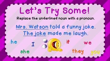 Pronouns and Reflexive Pronouns Mini Lesson PowerPoint