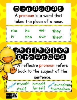 Pronouns and Reflexive Pronouns Poster