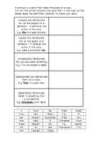 Pronouns cut and paste activity