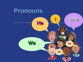 Pronouns (including a quick quiz and a list of possessive