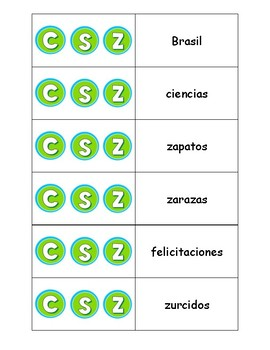 Spanish Pronunciation Summary: Soft C, S & Z - Rules, Practice Sheet, Flashcards