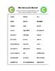 Pronunciación - Letra C // Spanish Pronunciation - Letter C (Hard & Soft C)