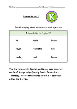 Spanish Pronunciation: Letter K   Rules, Practice Sheets & Flashcards