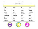 Spanish Pronunciation Summary: G, H & J - Rules, Practice