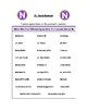 Spanish Pronunciation: Letters N & Ñ - Rules & Practice Sheets