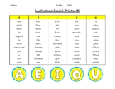 Pronunciación - Las Vocales // Pronunciation - Spanish Vowels
