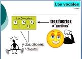 Pronunciacion en espanol (PPT)