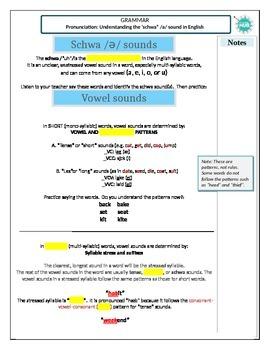 Pronunciation Lesson_schwa: Companion Worksheet