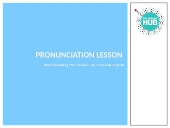 Pronunciation Lesson_schwa PPT