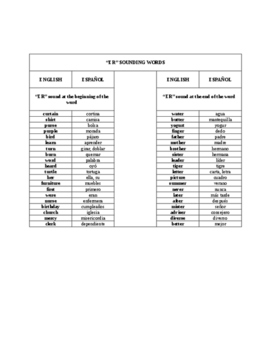 Pronunciation Practice and Alphabetizing