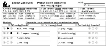 Pronunciation Worksheet - Final ED Explained!