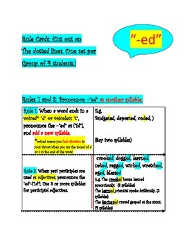 """Pronunciation and Syllabication Practice Game for the """"ed"""" Ending"""