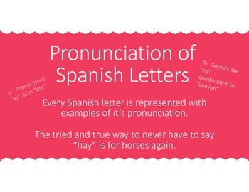 Pronunciation of Spanish Letters