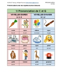 Pronunciation of consonants with hard and soft vowels in French