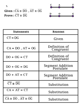 Proof - Logic - Segment Add/Relat. Proofs Cut & Paste Group Activity + MORE!!!
