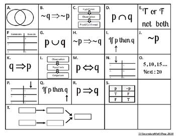 Proof & Logic - Unit 2 - Logic Statements & Proofs Vocabulary Matching Act.