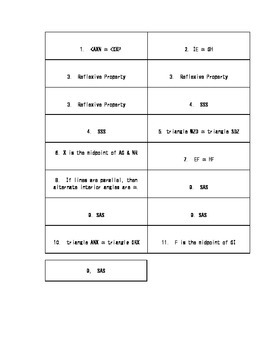 Proof Puzzles for SSS and SAS
