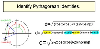 Proof of cos(A-B)=cosAcosB+sinAsinB Sum & Difference Identities for Power Point