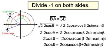 Proof of cos(A-B)=cosAcosB+sinAsinB Sum and Difference Identities for PDF