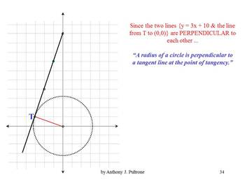Proof that a Radius is Perpendicular to a Tangent Line at the Point of Tangency