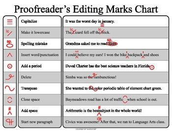 Proofreader's Remarks Page