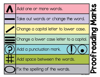 Proofreading Marks