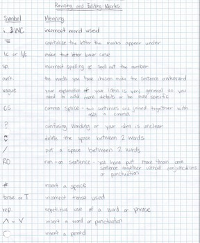 FREE - Proofreading Marks for Marking Up Student Writing