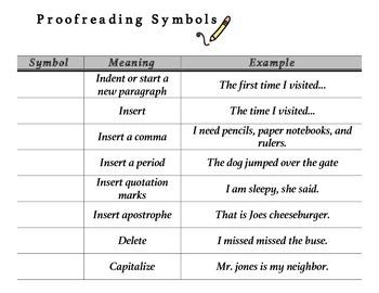 Proofreading Symbols Chart