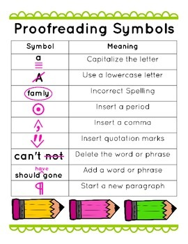 Proofreading Symbols Poster