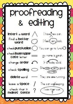 Proofreading and Editing Printable Posters and Resources