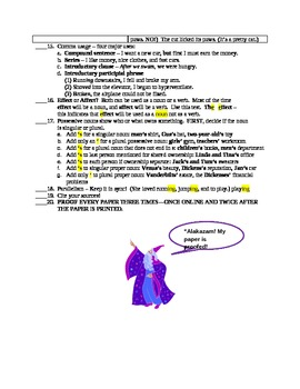 Proofreading for High School - The Tricky Twenty!