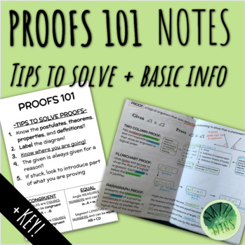 Proofs 101 Notes/Handout