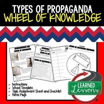 Propaganda Activity, Wheel of Knowledge
