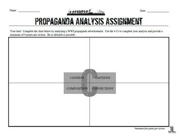 Propaganda Analysis (WWI)