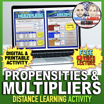 Propensities and Multipliers Activity