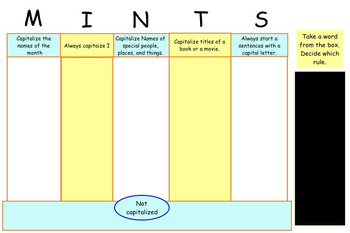 Proper Noun Word Sort  - MINTS for Kidspirations