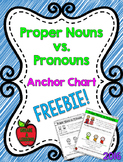 Proper Noun vs. Pronoun Anchor Chart