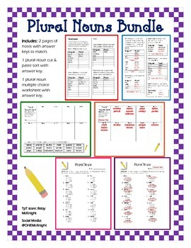 Plural Nouns: Rules, Sort and Multiple Choice Worksheet