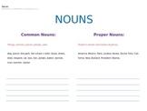 Proper Nouns and Common Nouns