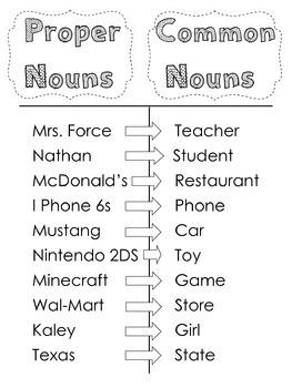 Proper Nouns vs Common Nouns Anchor Chart