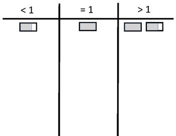 Proper and Improper Fraction sort