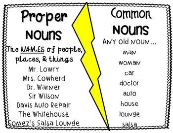 Proper vs. Common Nouns Poster