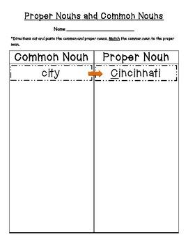 Proper/Common noun sort