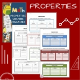Properties - Addition, Multiplication and Division (Homeschool Math)